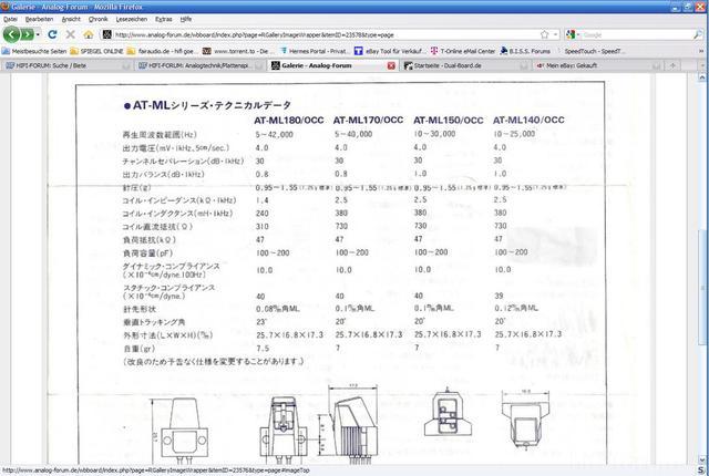 ATL 150 Datenblatt