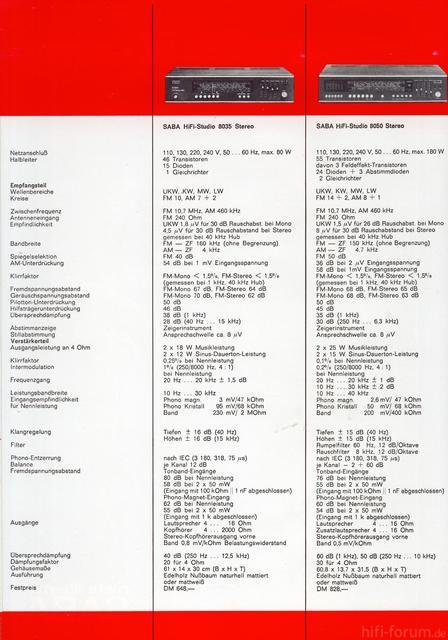 Seite(2)