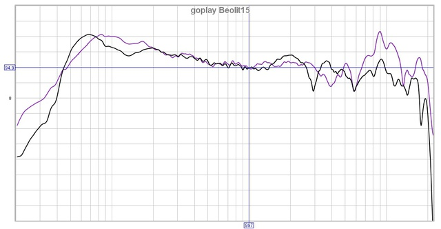 goplay-beolit15
