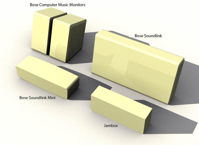 Größenvergleich Soundlink Mini