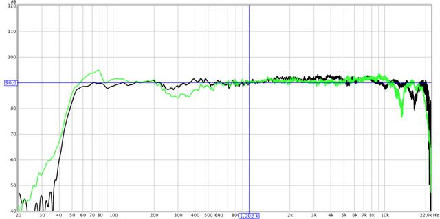 helsinki-latenight-oslo-latenight