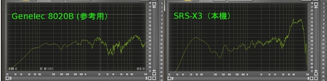 SRS-X3 frequency response