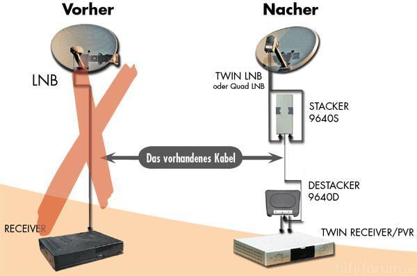 Multiband Konverter Skizze