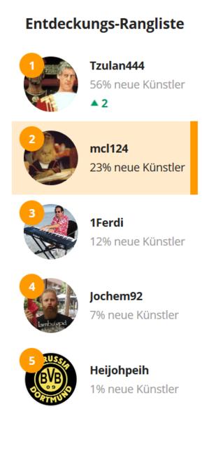 Screenshot 2020 04 25 Mcl124s Musikwoche