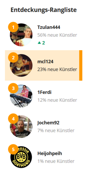 Screenshot_2020-04-25 mcl124s Musikwoche