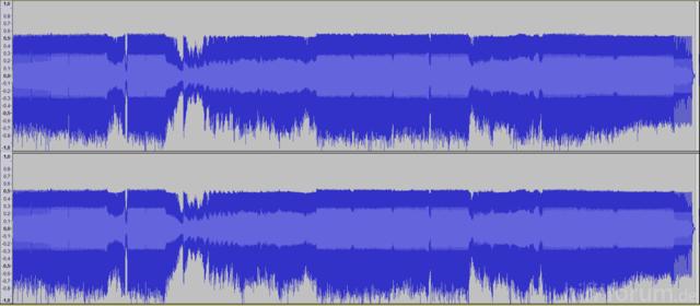 Waveanzeige Schallplatte