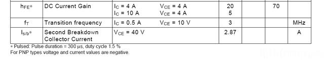2N3055Transitfrequenz