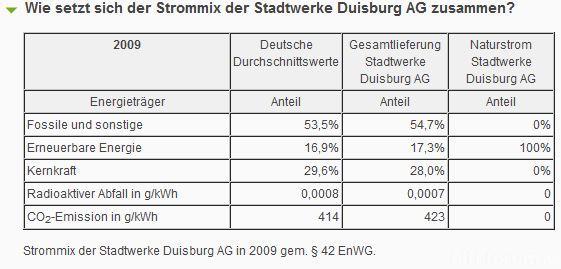 Rheinpower