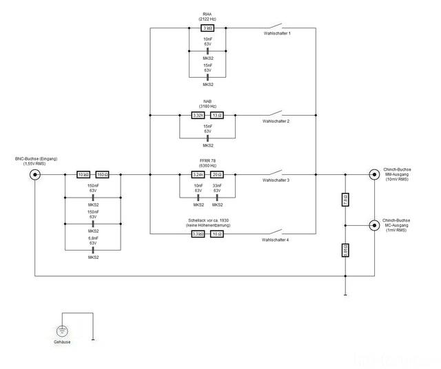 Grafik1
