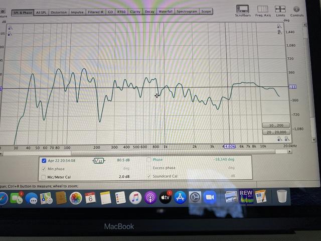 So Sieht Der Frequenzband Mit Verpoltem Hochton