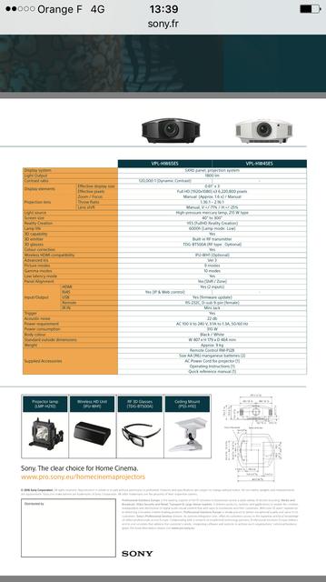 Sony hw45