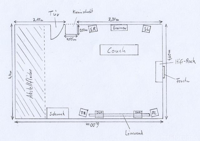 Kellerraum Bild 2