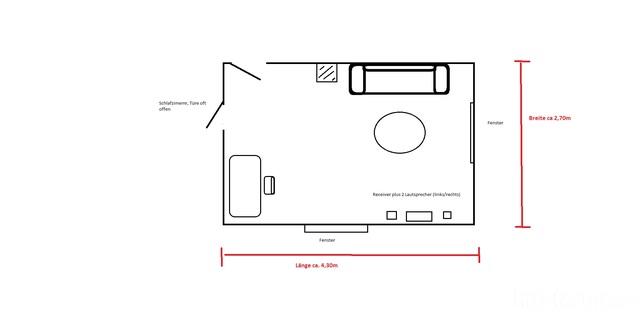 Wohnzimmer Ca 15m²