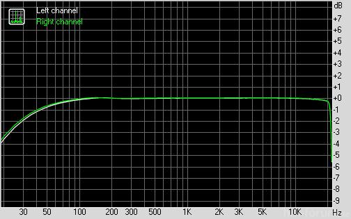Cowon X7 Mit Mitgelieferten Earbuds