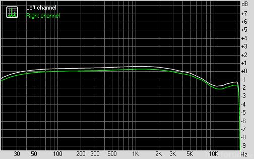 D12 Tf10 Linein