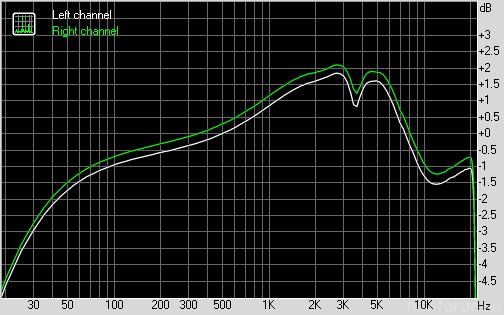 H140 16bit Ue11