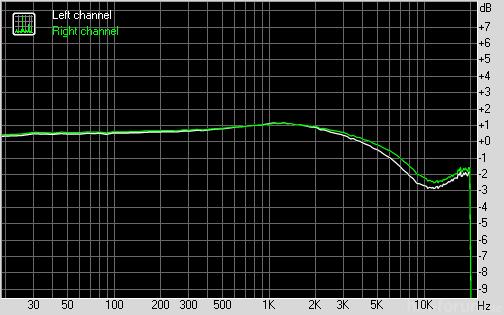 ipod nano 4g tf10