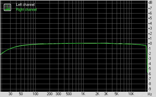 X1050 16 Ohm Cx300