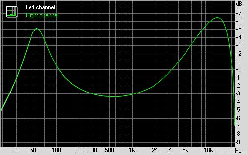 X7 Se315 Equalizer Verbogen