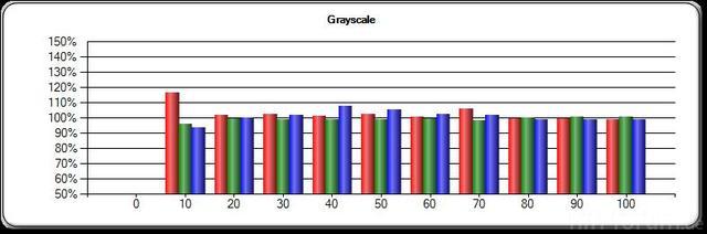 HX805 Greyscale