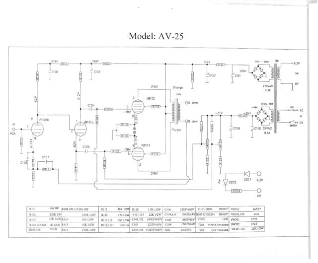 Antique Sound Lab Monoendstufen AV25