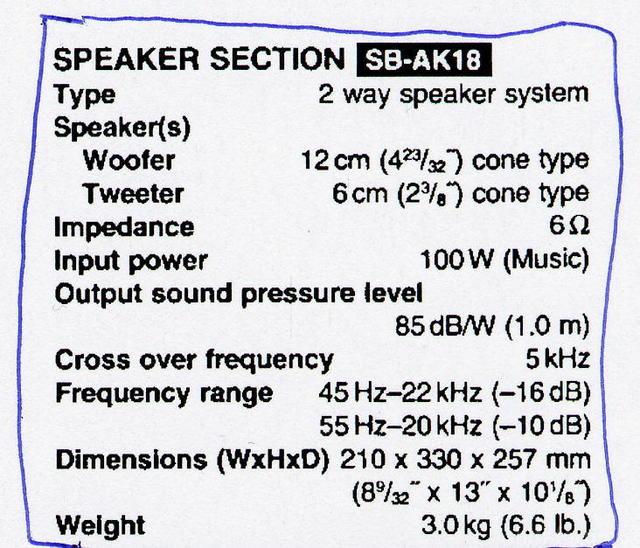 SB-AK18