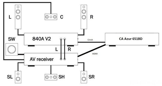 AVR AMP2