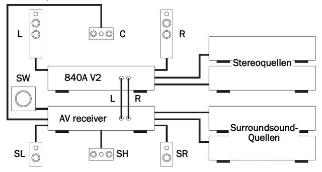 AVR AMP