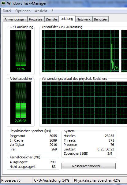 Auslastung CPU