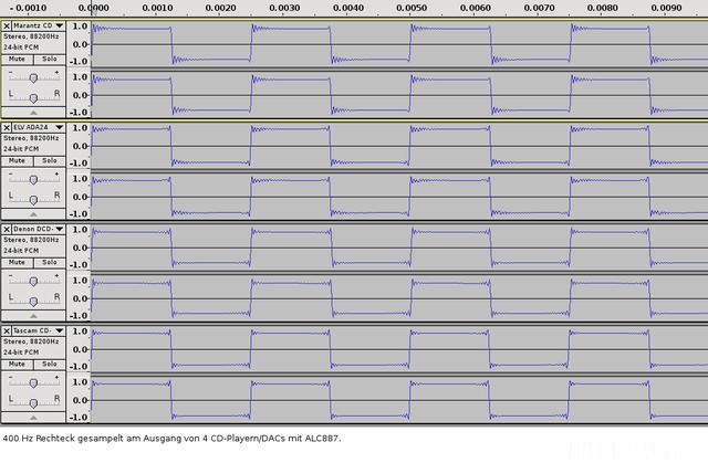 4-CDP-400Hz-square-88200-ALC887-samplings