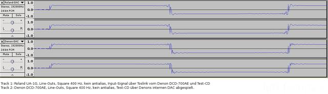 Denon Vs Roland (DAC)