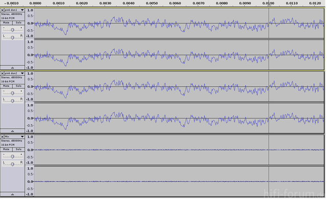 Differenztest Pink Noise Direct On On 2b Pma510ae