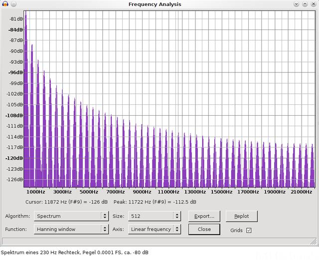 Spektrum 230Hz Rechteck Minus 80dB