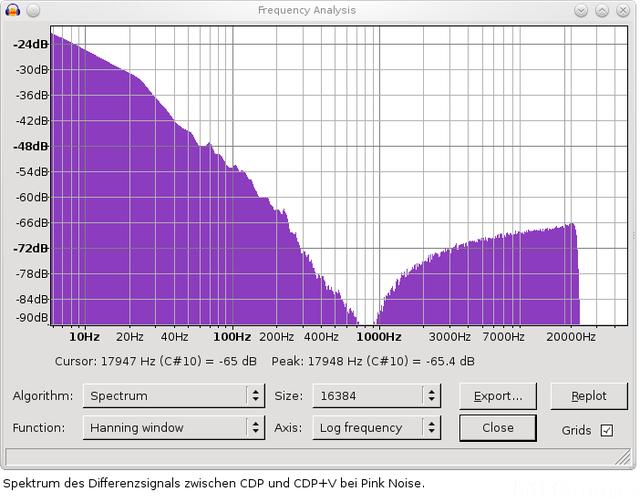 Spektrum CDP Vs CDPplusV