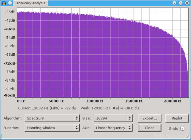 Spektrum-nach-Summierung-von-L-und-R-white-noise-bei-1-Sample-Versatz