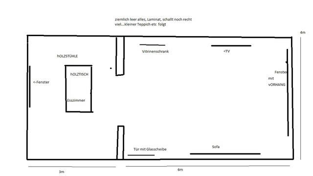 soundsystem-anfänger wohnzimmer, kaufberatung surround & heimkino, Wohnzimmer