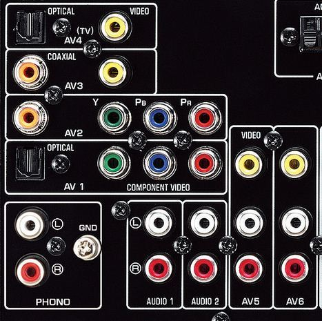 RX-V775 Component Video-in