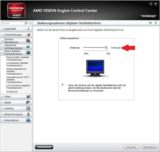 AMD-Skalierung