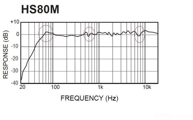 Hs80m Matlab Frequency Response 122872