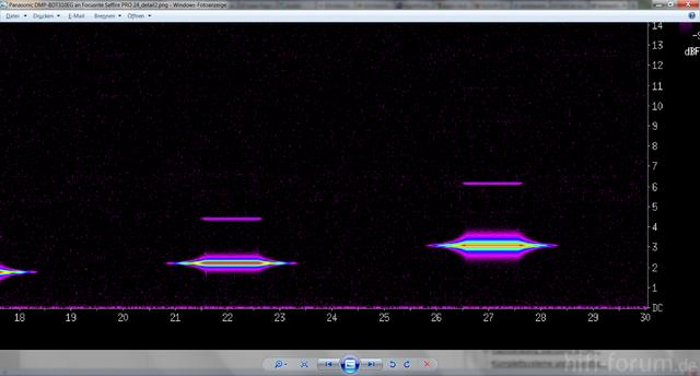 2. Harmonische Beim Panasonic DMP-BDT310EG