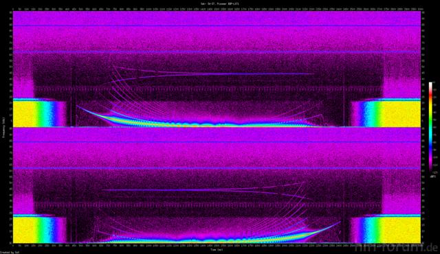 Detail Pioneer-Messung Sek. 34-37