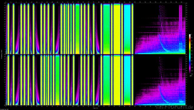Testdatei In 44,1kHz Mit 216-Bit