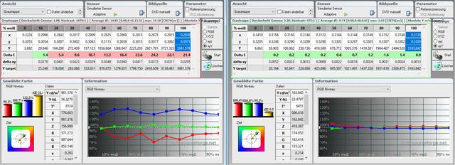 09   BenQ W1700   Messungen   Tabelle Graustufenverlauf   Links Ab Werk   Rechts Kalibriert Im Bildm