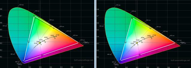 09 - BenQ X12000 - Messung - Farbraum -  HDR Werkseinstellung und HDR kalibriert - Messung Michael B