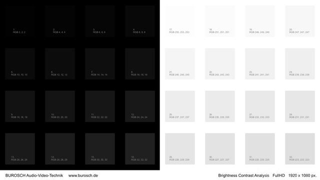 21 Brightness Contrast Analysis
