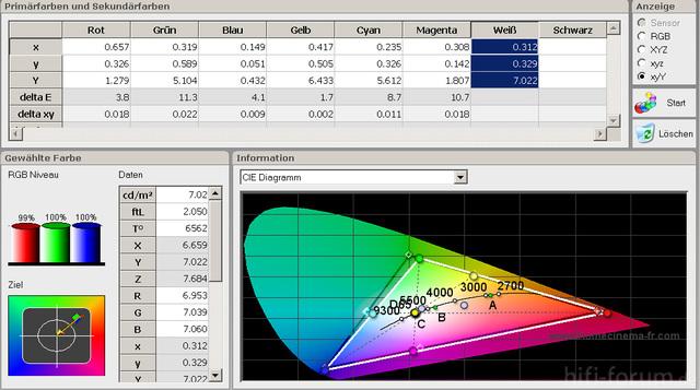 JVC 3D Bildmodus 6500K Farbraum Standard JVC Brille Kalibriert