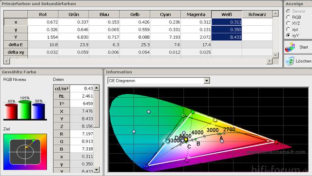 JVC 3D Bildmodus 8500K Mit JVC Brille