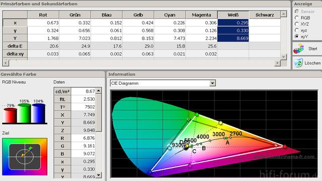 JVC 3D Bildmodus 8500K Mit Optoma Brille