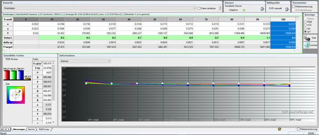 JVC DLA N7   Gamma   RGB Und Helligkeit Nach Kalibrierung   Gamma 2 4   500 Std
