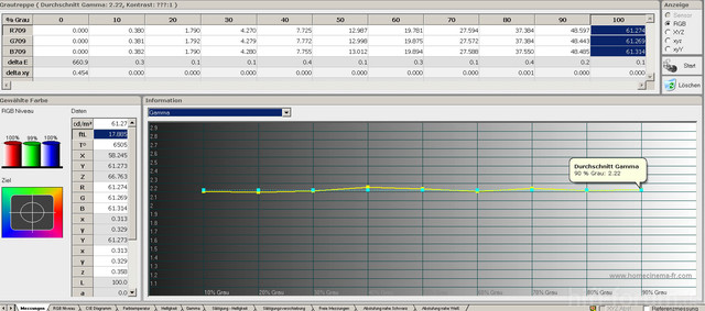 Luminanz Nach SM Optimierung Farbraum Standard